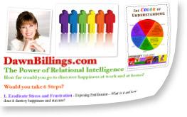 speaking program by Dawn Billings: The E´s of Enhancing Bottom Line Results Program