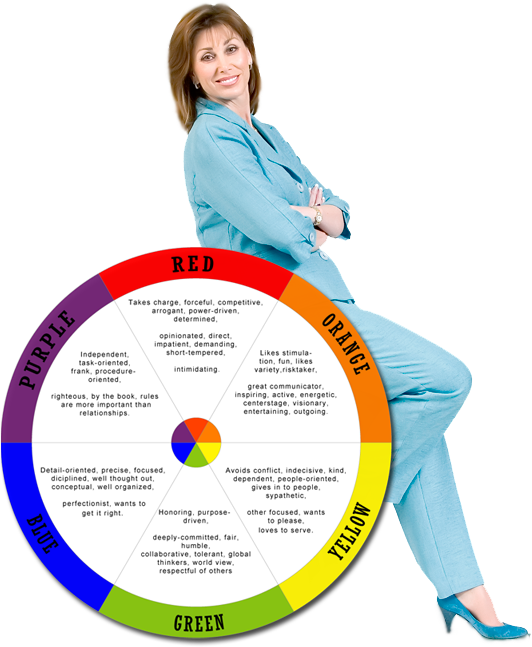 picture regarding Printable Color Code Personality Test named Sunrise Billings Major Colours Identity, Standard Hues